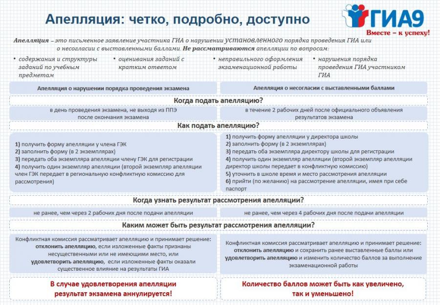 https://school86.centerstart.ru/sites/school86.centerstart.ru/files/tmp/%D0%90%D0%BF%D0%B5%D0%BB%D0%BB%D1%8F%D1%86%D0%B8%D1%8F.jpg